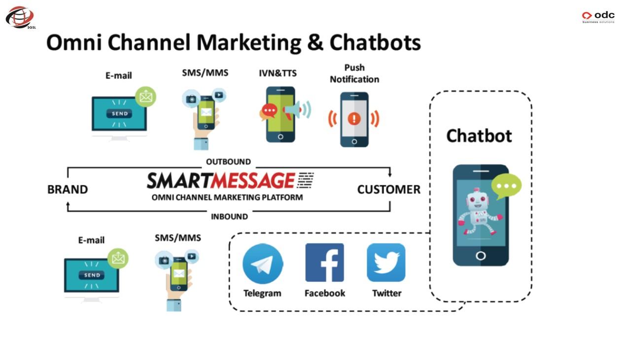 SGSL SmartMessageMarketingPlatform_CHATBOTS